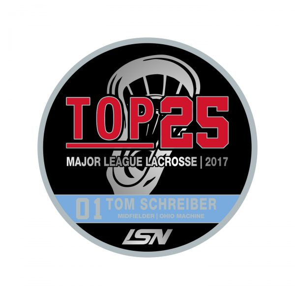 MLL Top 25 Player Coin Back